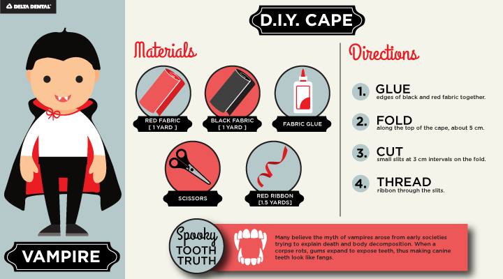 Feeling crafty this Halloween? Try your hand at these tooth-friendly costumes!